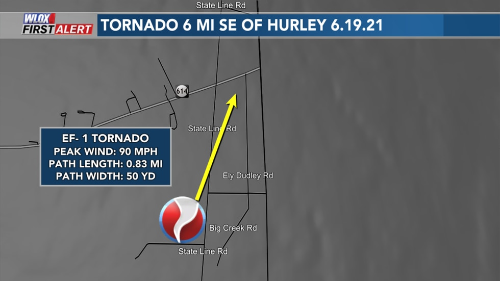 NWS New Orleans confirms tornado in Jackson County about 6 miles southeast of Hurley around...