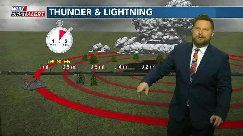 Eric's First Alert Forecast 7.29.21