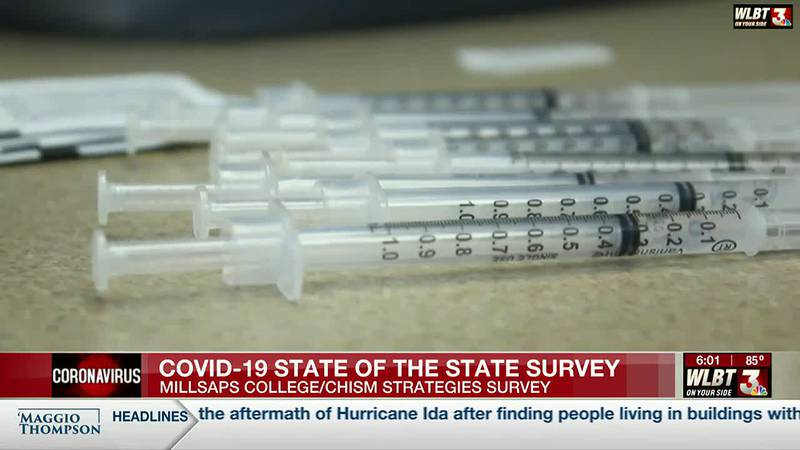 New survey reveals Mississippians views on COVID-19 policies