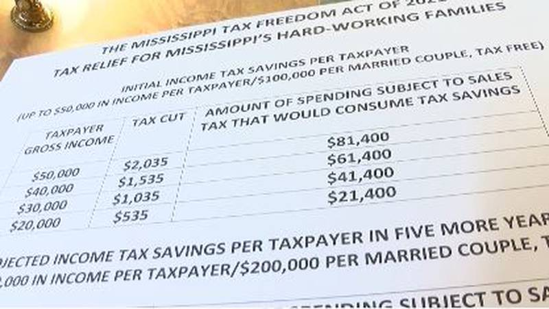 Eliminating the income tax. Speaker of the Mississippi House of Representatives Philip Gunn...