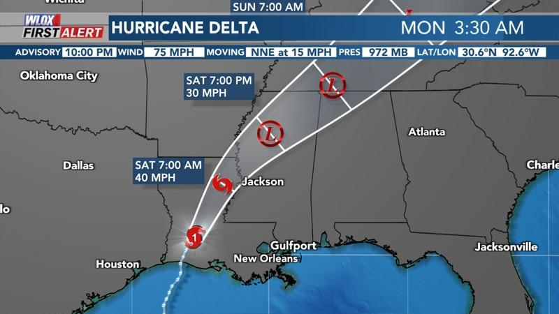 NHC Delta Track