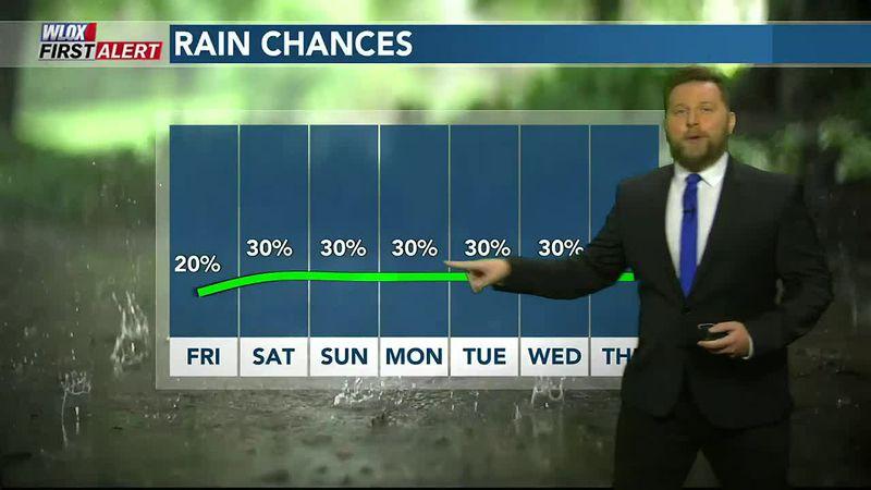 Eric's First Alert Forecast 6.10.21