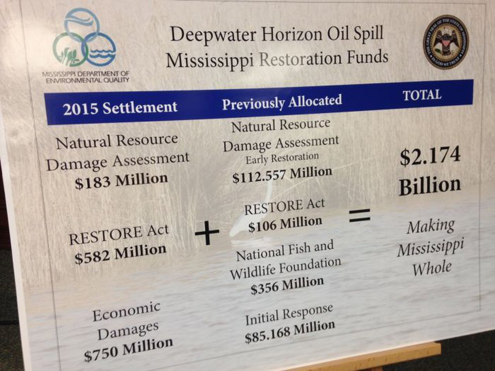 Approximately $183 million in Natural Resource Damage Assessment payments, to be paid over 15...