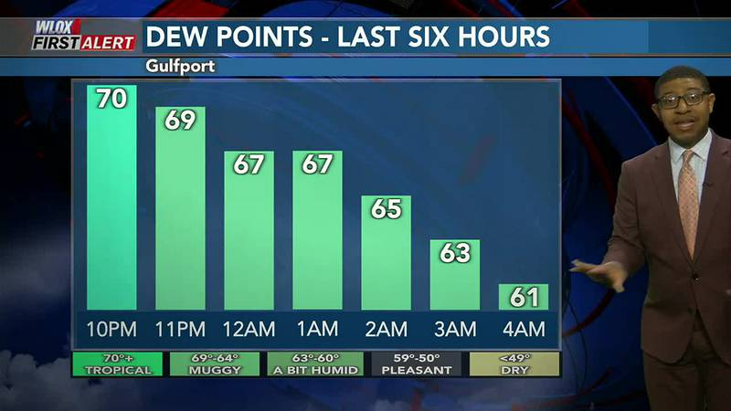 When we went to bed Monday night it was muggy. But we wake up Tuesday morning to a much more...