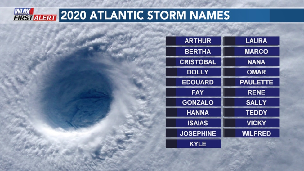 Arthur is the first available name on the list of 2020 Atlantic storm names.