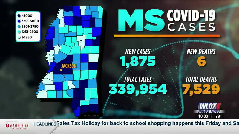 The number of COVID-19 cases continue to rise in Mississippi, giving some parents a little...