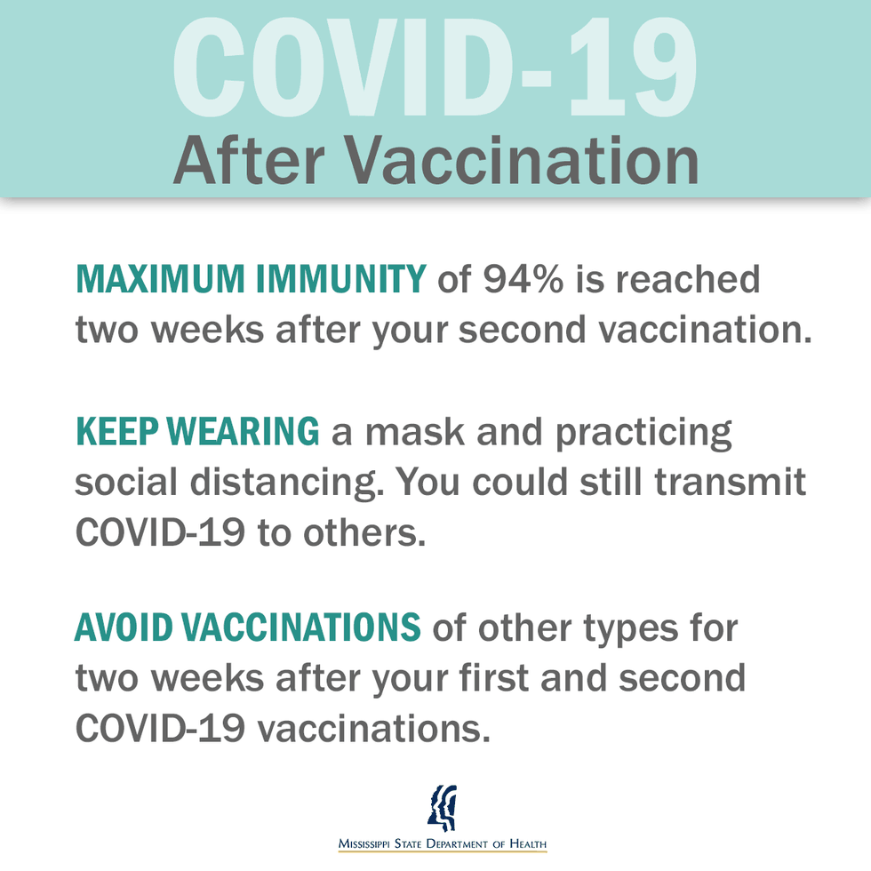 Keep using masks and social distancing after vaccination.