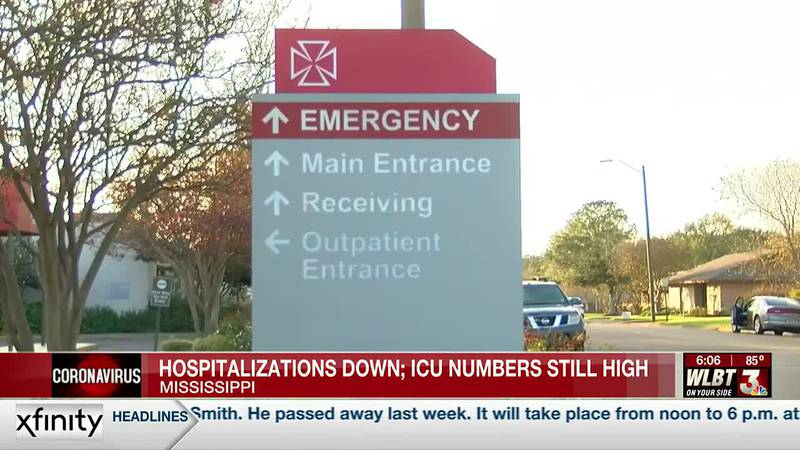 Hospitalizations down statewide, but ICUs remain full